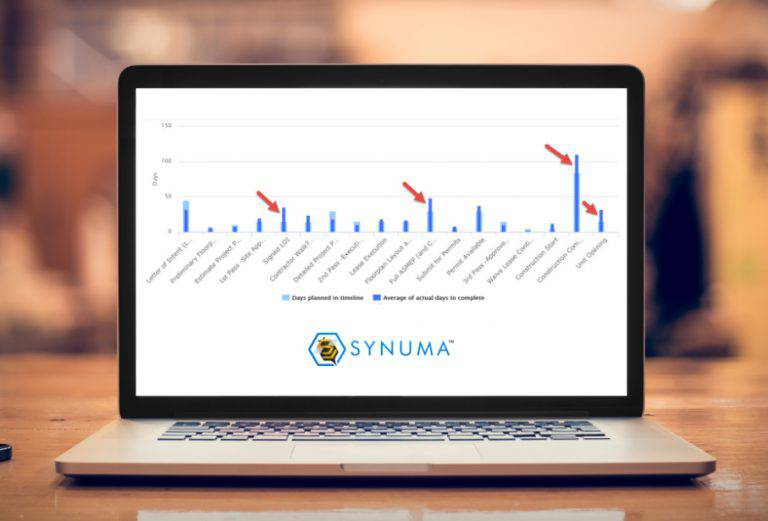 Laptop with Synuma real estate and construction solution platform to manage projects in real time